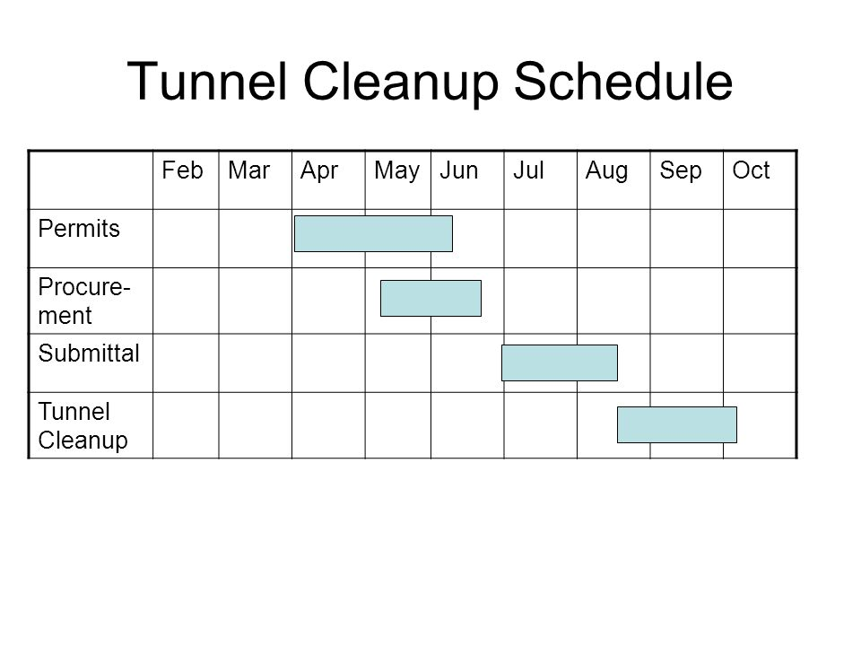 Tunnel Cleanup Schedule