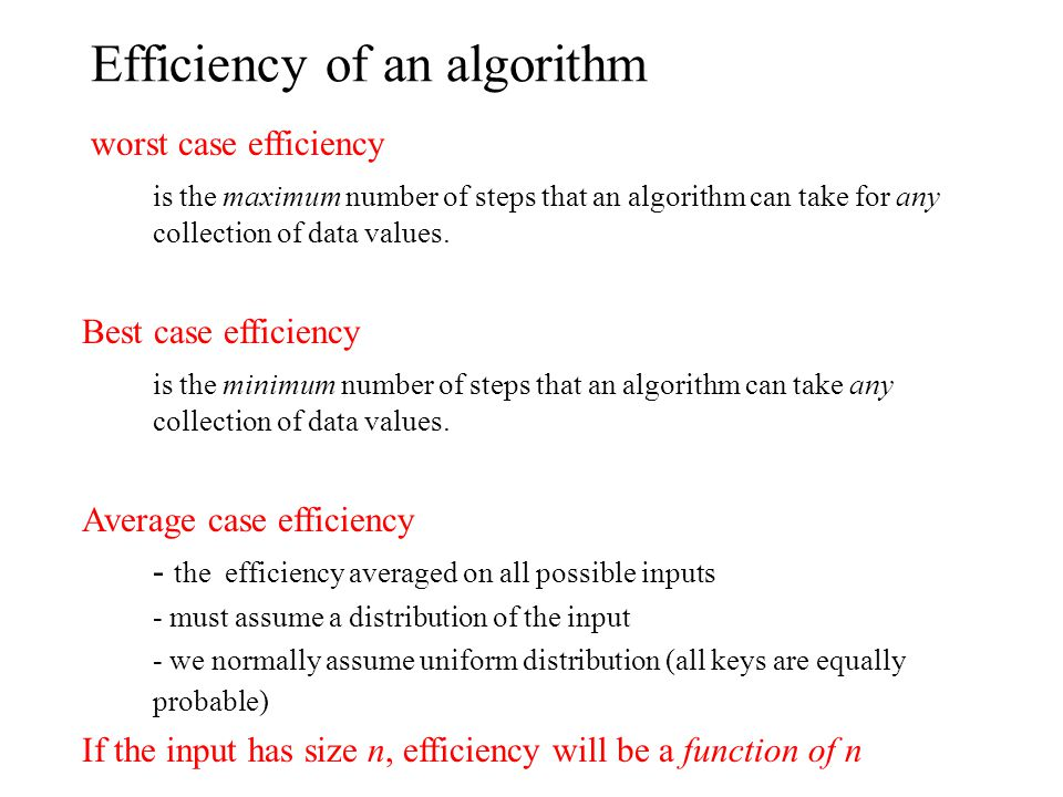 Efficiency of an algorithm