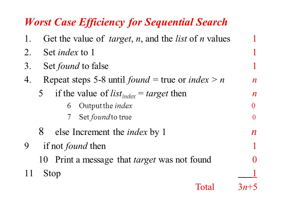 Worst Case Efficiency for Sequential Search