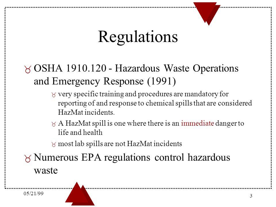 05/21/99 Regulations. OSHA 1910.120 - Hazardous Waste Operations and Emergency Response (1991)