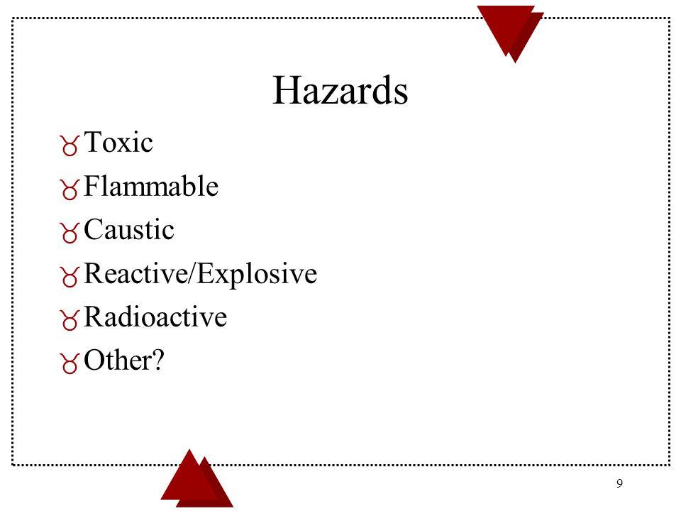 Hazards Toxic Flammable Caustic Reactive/Explosive Radioactive Other