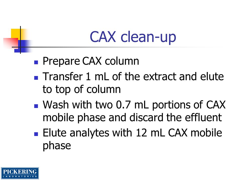 CAX clean-up Prepare CAX column