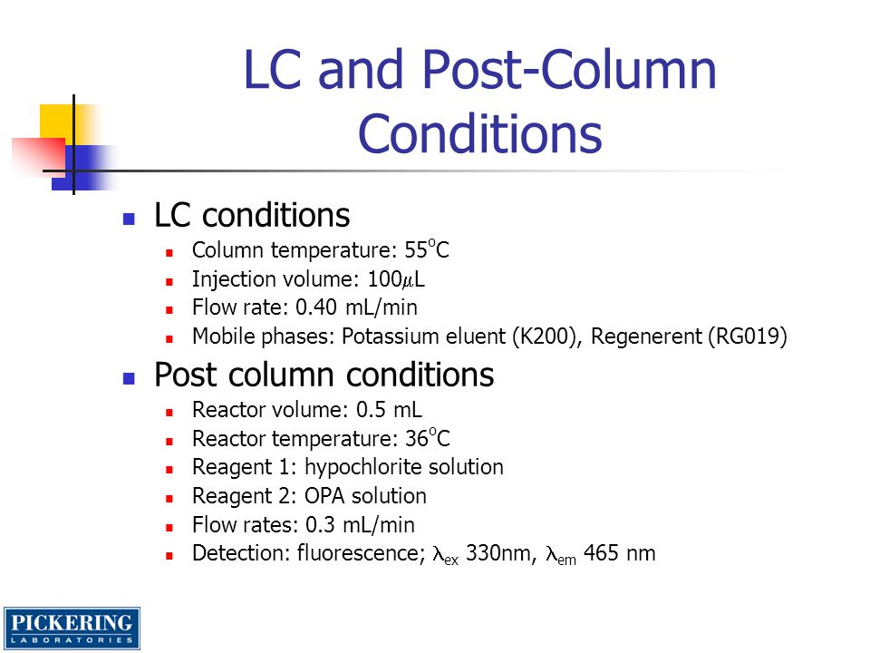 LC and Post-Column Conditions