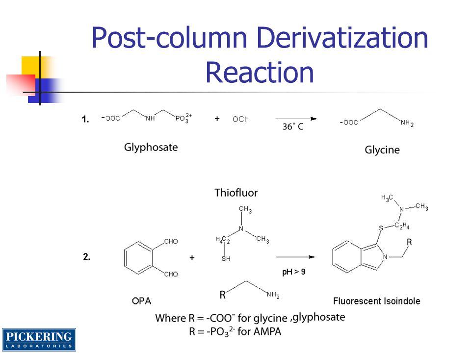 Post-column Derivatization Reaction