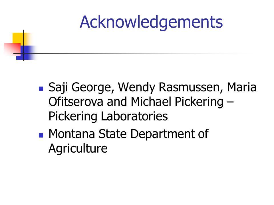 Acknowledgements Saji George, Wendy Rasmussen, Maria Ofitserova and Michael Pickering – Pickering Laboratories.