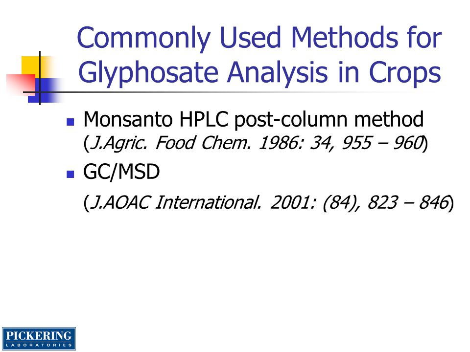 Commonly Used Methods for Glyphosate Analysis in Crops