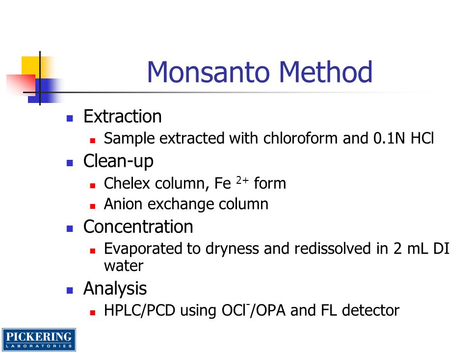 Monsanto Method Extraction Clean-up Concentration Analysis