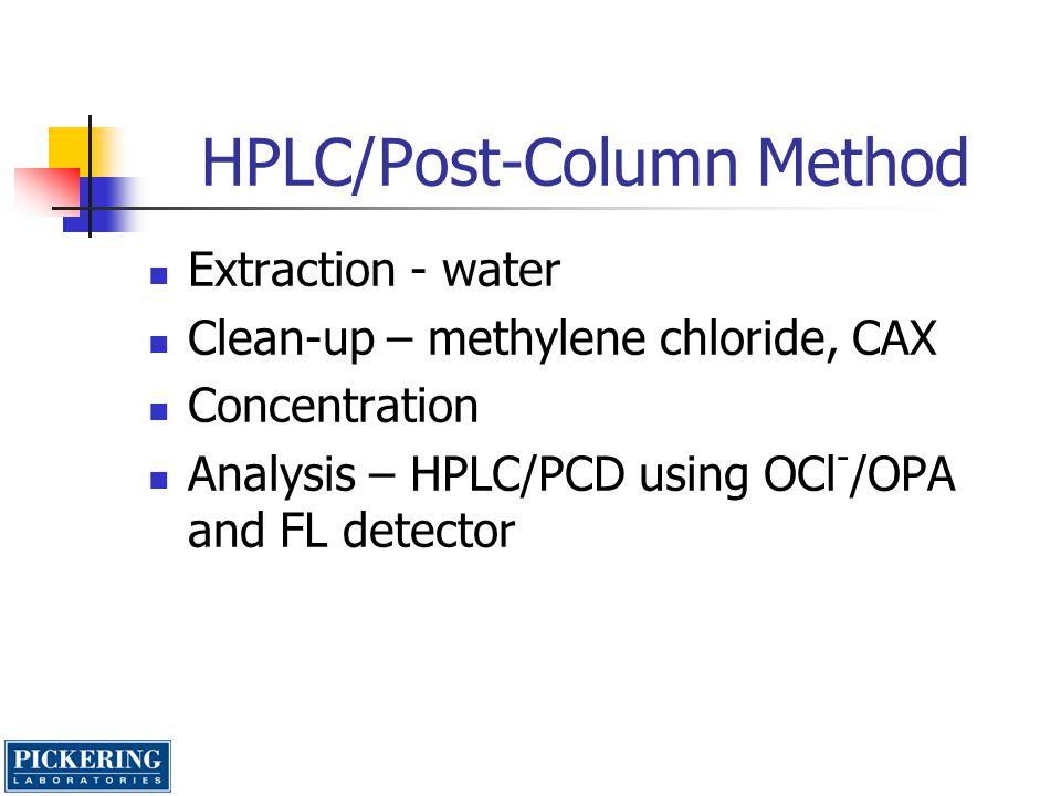 HPLC/Post-Column Method