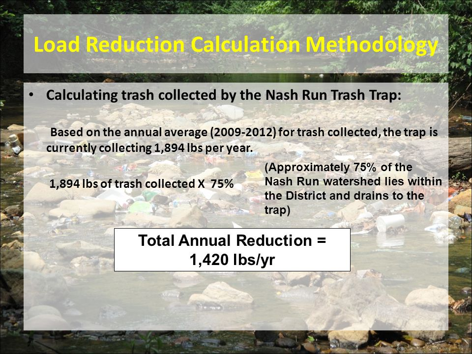 Load Reduction Calculation Methodology