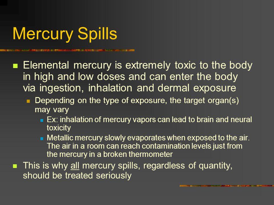 Mercury Spills