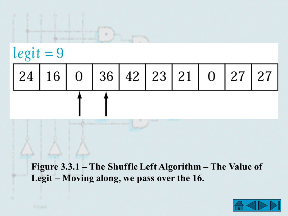 Figure 3.3.1 – The Shuffle Left Algorithm – The Value of Legit – Moving along, we pass over the 16.