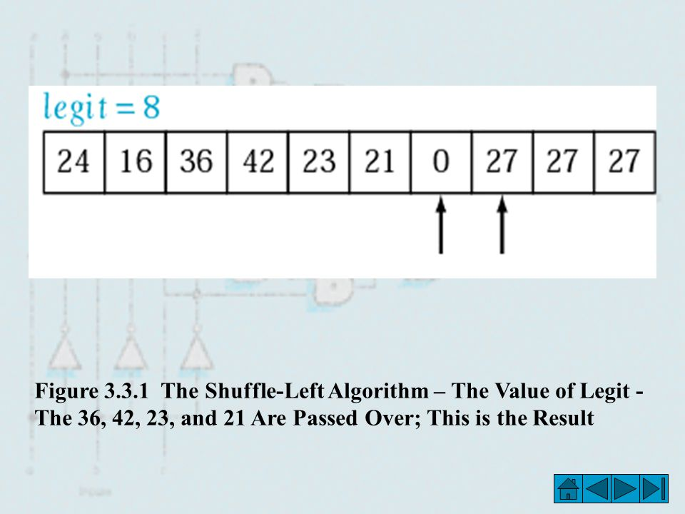 Figure 3.3.1 The Shuffle-Left Algorithm – The Value of Legit - The 36, 42, 23, and 21 Are Passed Over; This is the Result