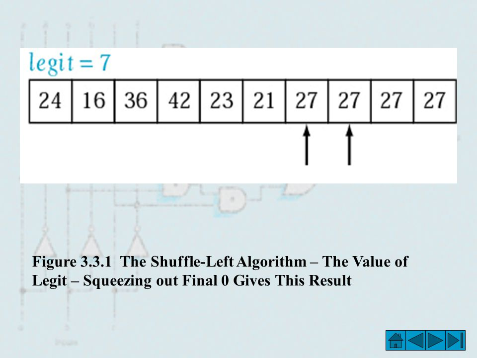 Figure 3.3.1 The Shuffle-Left Algorithm – The Value of Legit – Squeezing out Final 0 Gives This Result