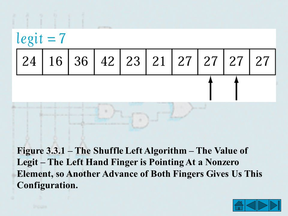 Figure – The Shuffle Left Algorithm – The Value of Legit – The Left Hand Finger is Pointing At a Nonzero Element, so Another Advance of Both Fingers Gives Us This Configuration.