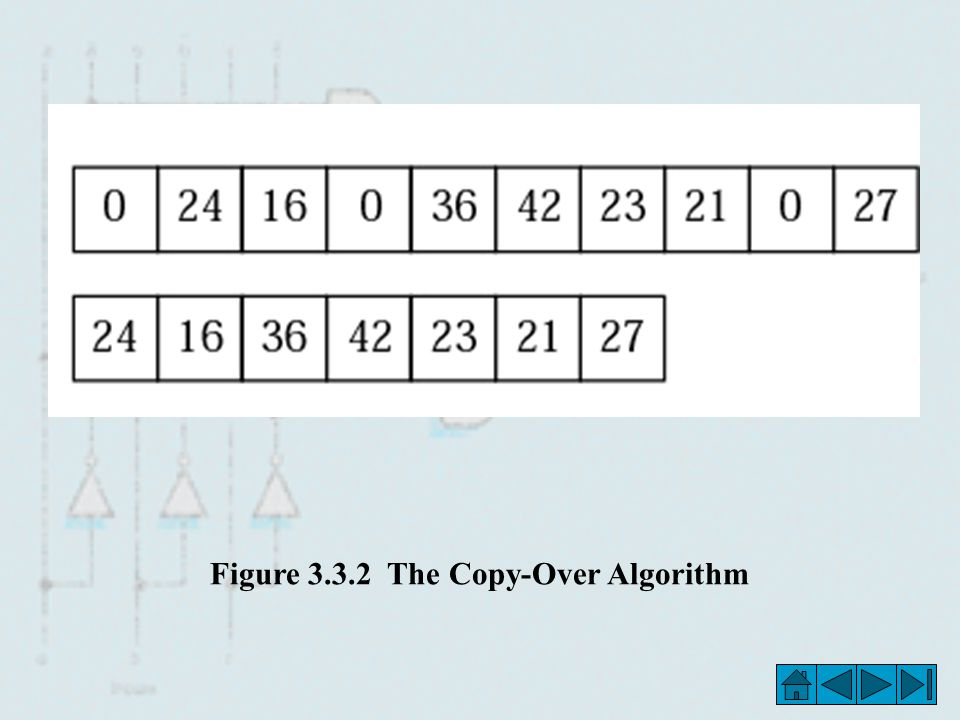 Figure The Copy-Over Algorithm