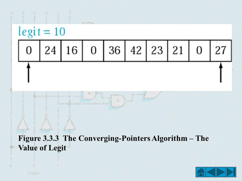 Figure 3.3.3 The Converging-Pointers Algorithm – The Value of Legit