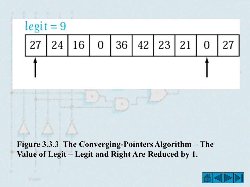 Figure 3.3.3 The Converging-Pointers Algorithm – The Value of Legit – Legit and Right Are Reduced by 1.