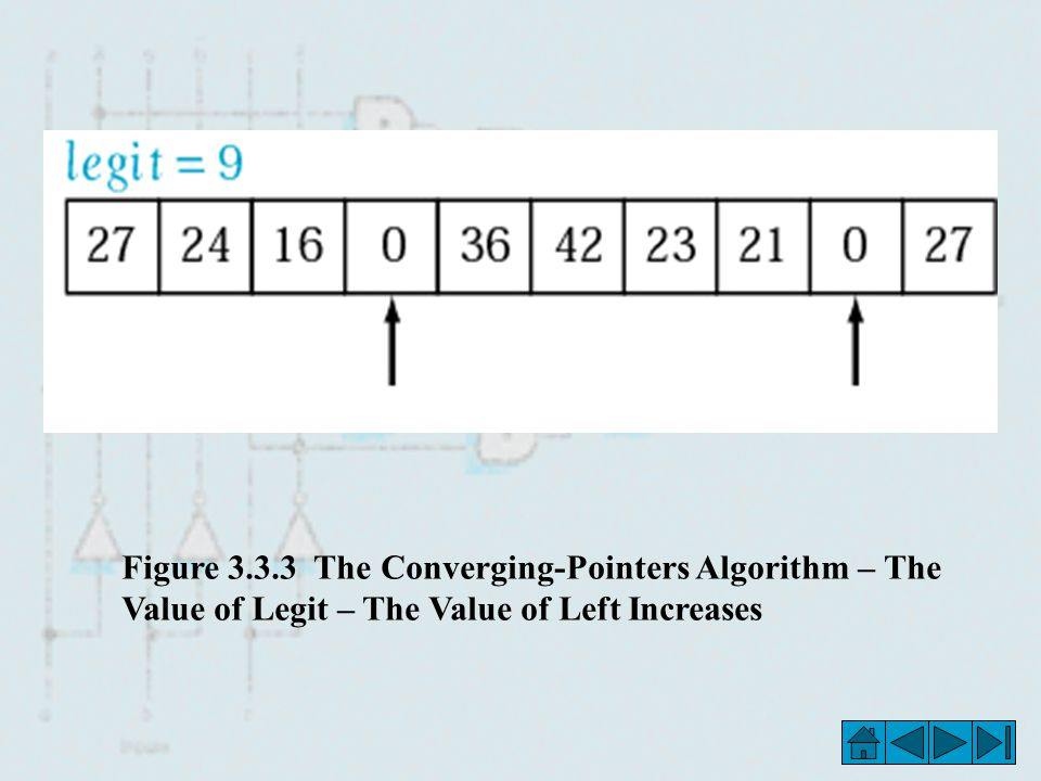 Figure 3.3.3 The Converging-Pointers Algorithm – The Value of Legit – The Value of Left Increases