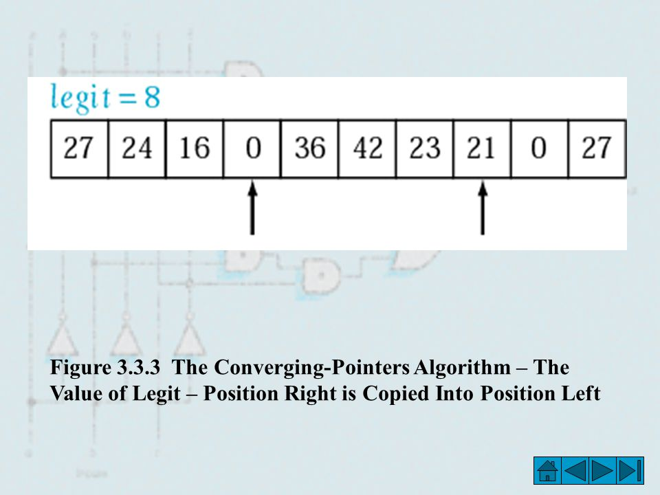Figure The Converging-Pointers Algorithm – The Value of Legit – Position Right is Copied Into Position Left