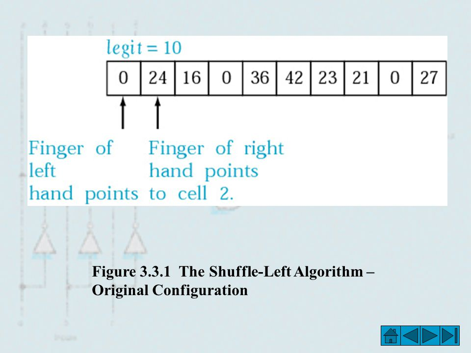 Figure The Shuffle-Left Algorithm – Original Configuration