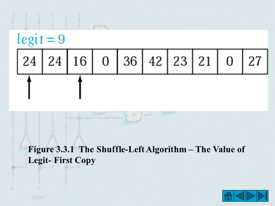 Figure 3.3.1 The Shuffle-Left Algorithm – The Value of Legit- First Copy