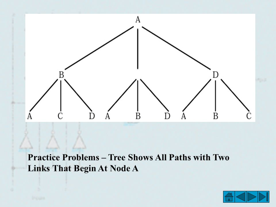 Practice Problems – Tree Shows All Paths with Two Links That Begin At Node A