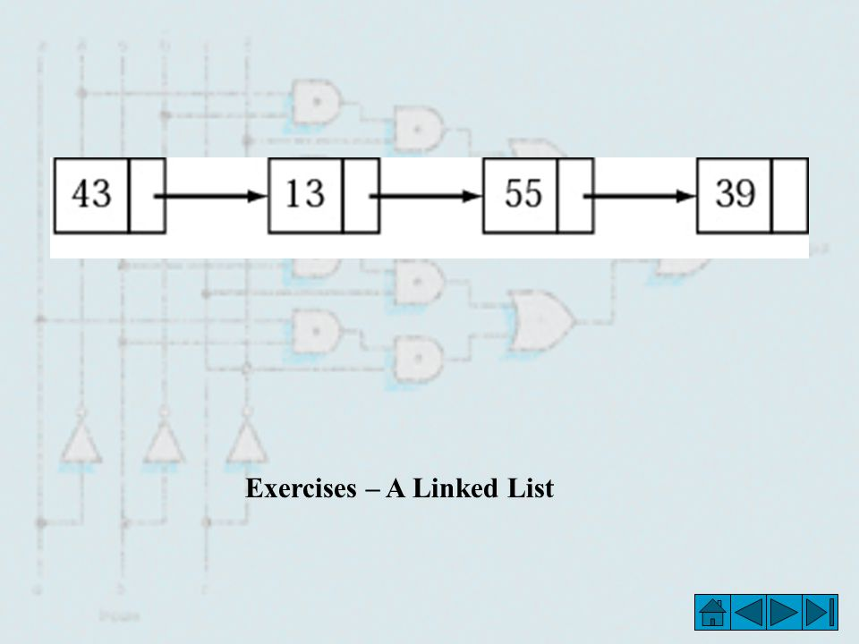 Exercises – A Linked List