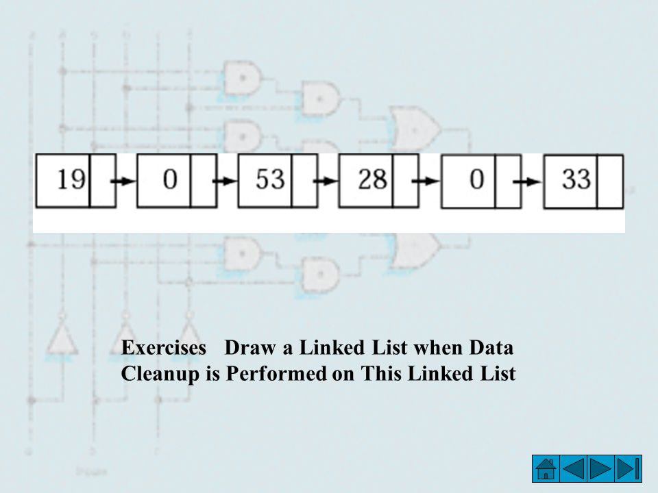 Exercises Draw a Linked List when Data Cleanup is Performed on This Linked List