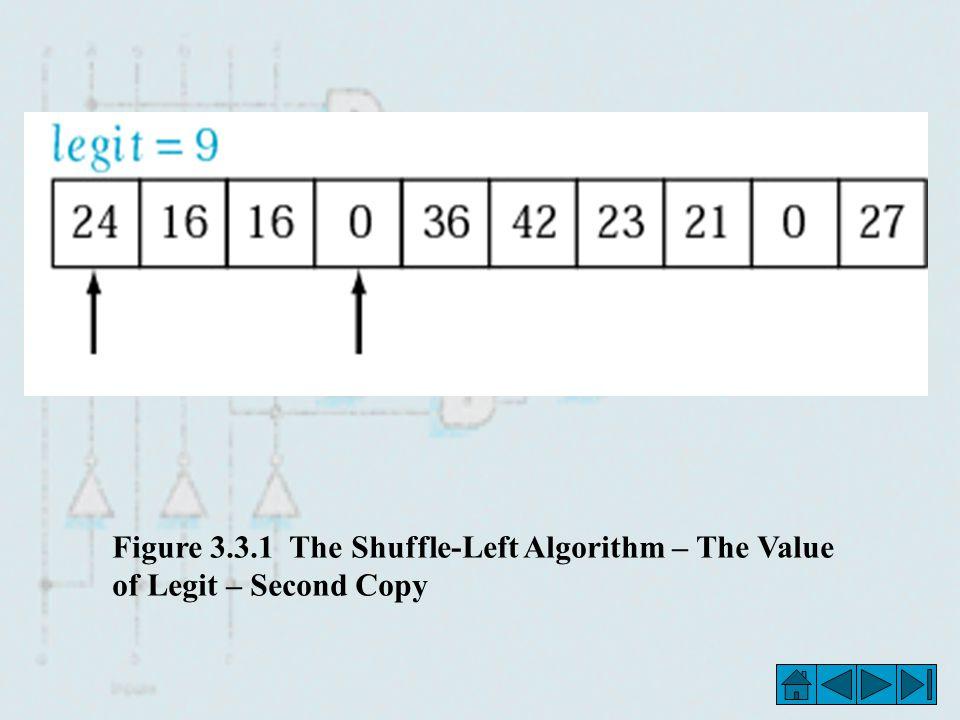 Figure 3.3.1 The Shuffle-Left Algorithm – The Value of Legit – Second Copy