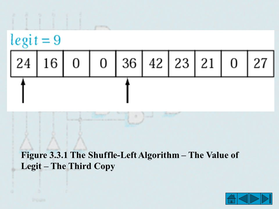 Figure The Shuffle-Left Algorithm – The Value of Legit – The Third Copy