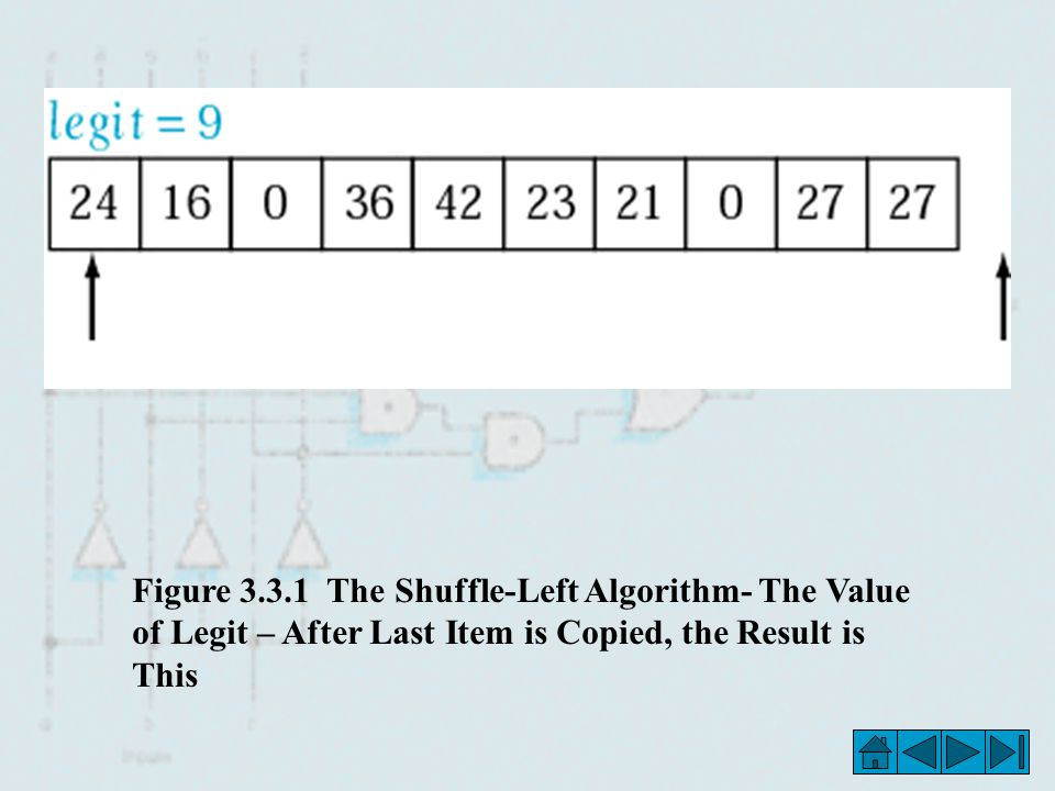 Figure 3.3.1 The Shuffle-Left Algorithm- The Value of Legit – After Last Item is Copied, the Result is This