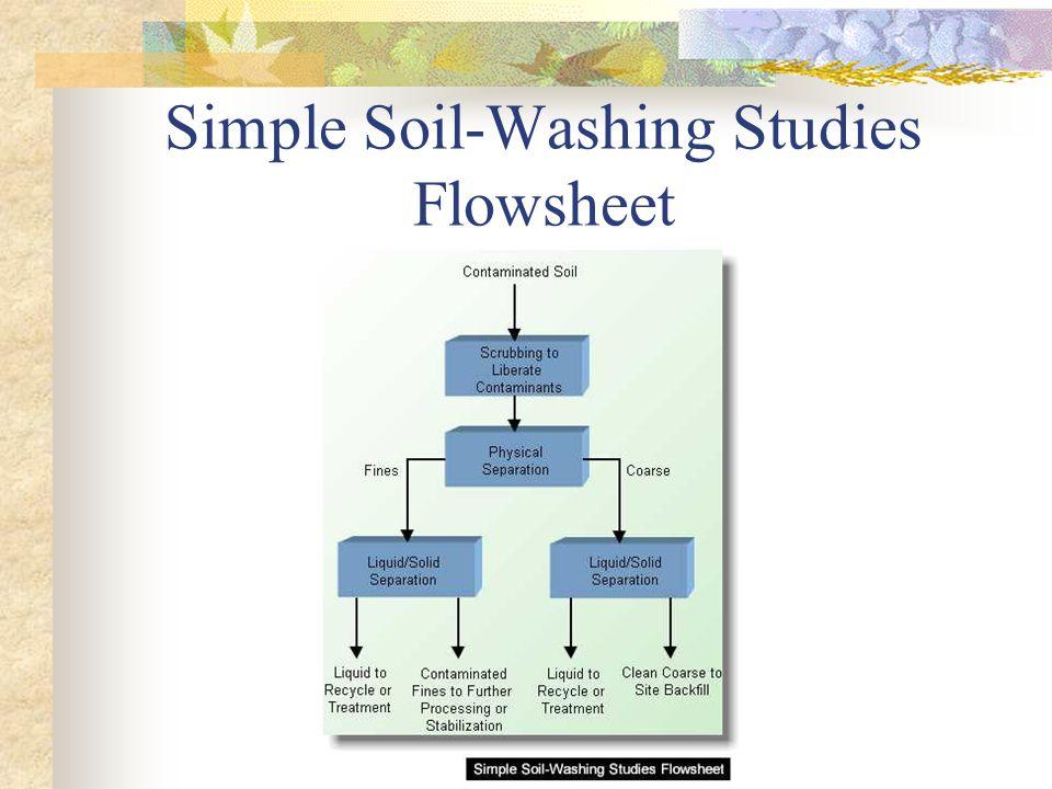 Simple Soil-Washing Studies Flowsheet