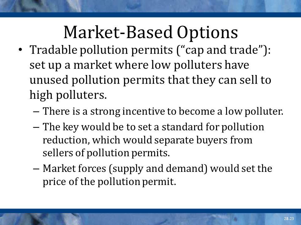 Market-Based Options
