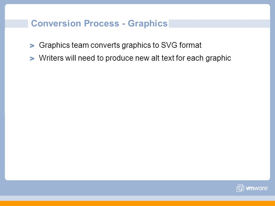 Conversion Process - Graphics