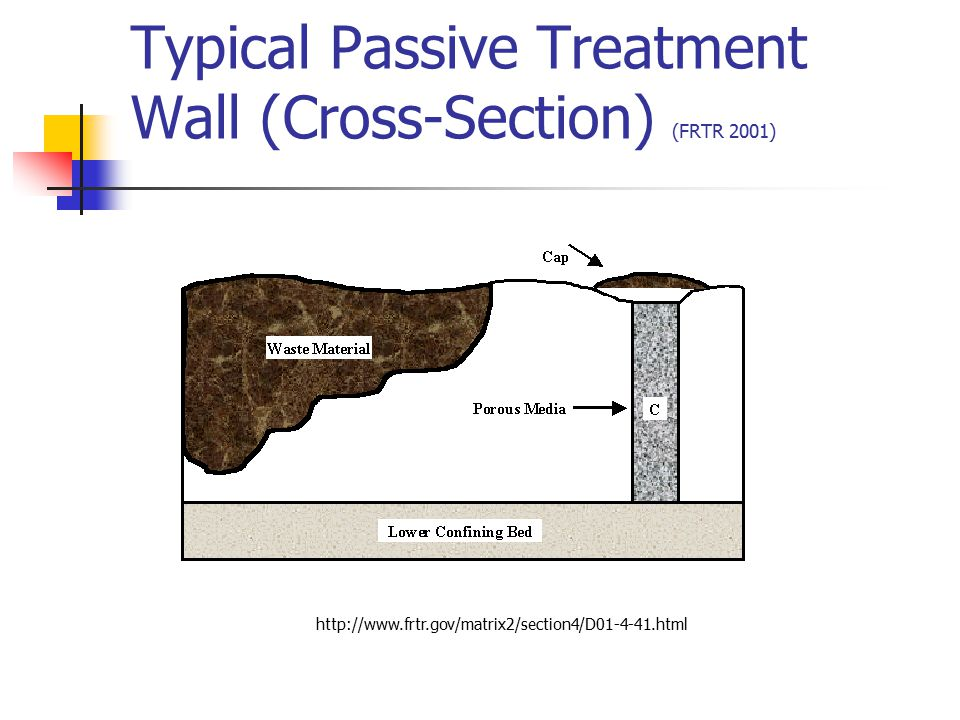Typical Passive Treatment Wall (Cross-Section) (FRTR 2001)