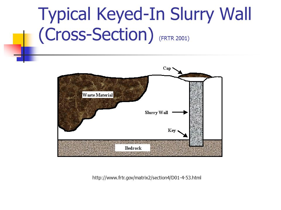 Typical Keyed-In Slurry Wall (Cross-Section) (FRTR 2001)