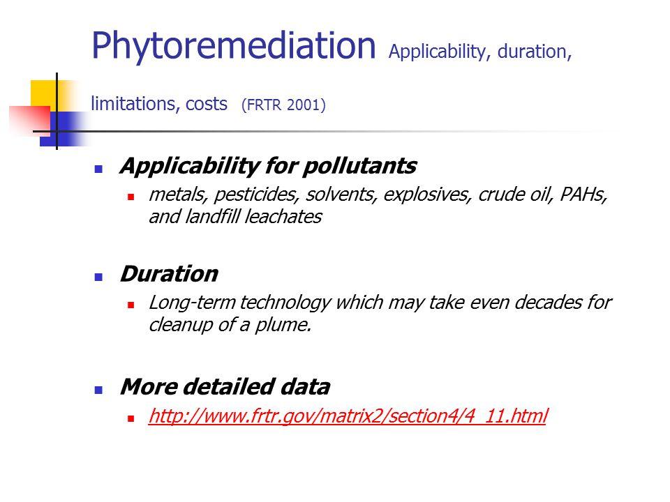 Phytoremediation Applicability, duration, limitations, costs (FRTR 2001)