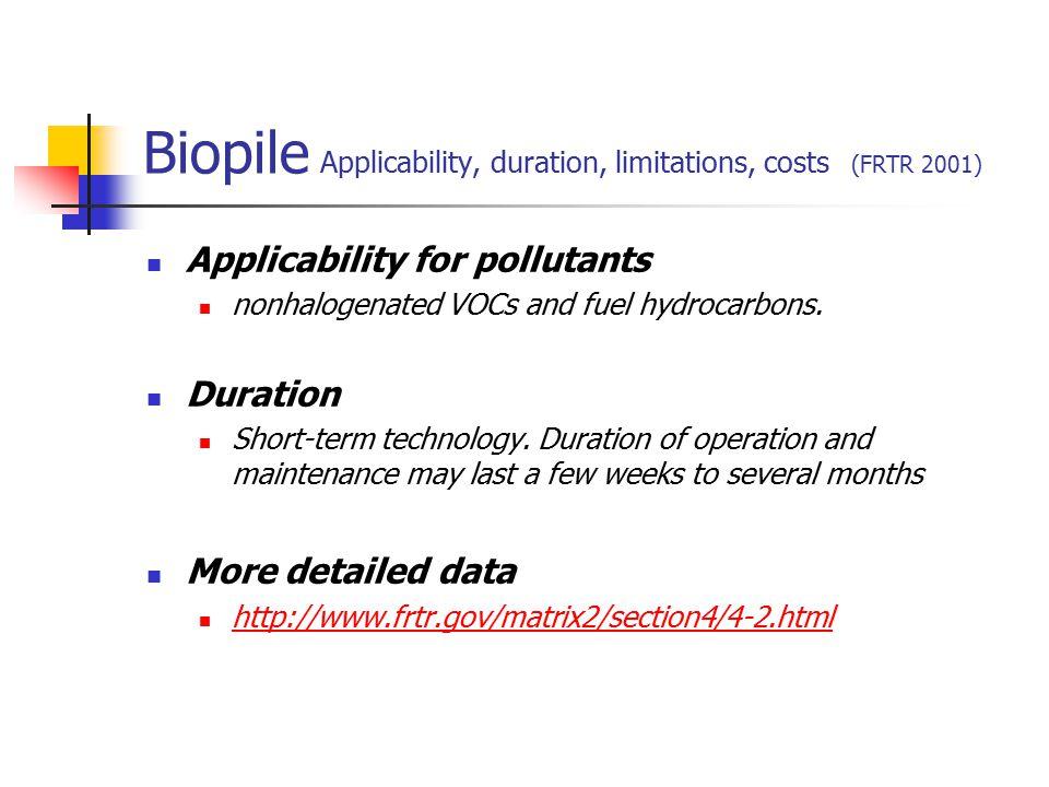 Biopile Applicability, duration, limitations, costs (FRTR 2001)