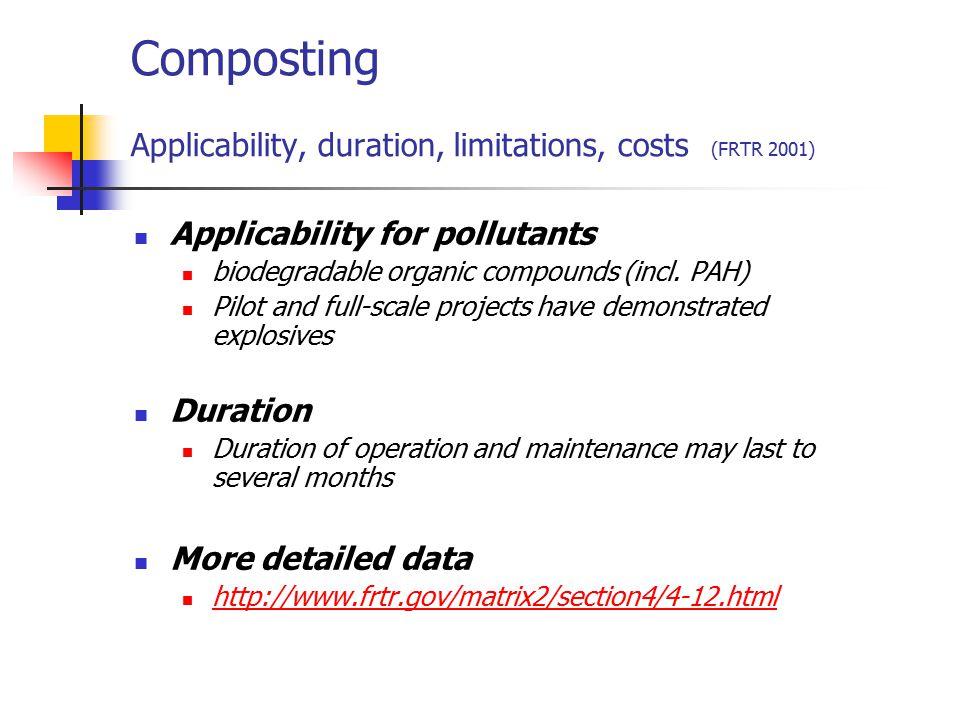 Composting Applicability, duration, limitations, costs (FRTR 2001)