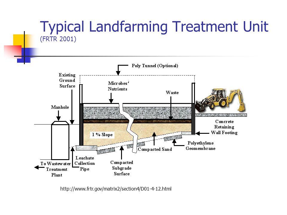 Typical Landfarming Treatment Unit (FRTR 2001)