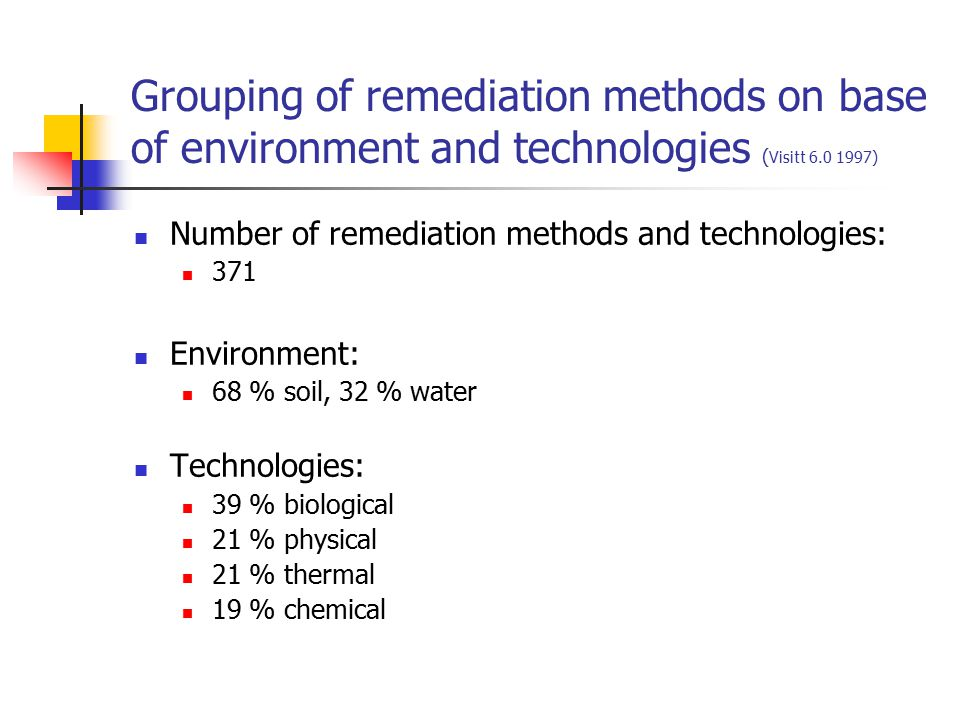 Grouping of remediation methods on base of environment and technologies (Visitt 6.0 1997)
