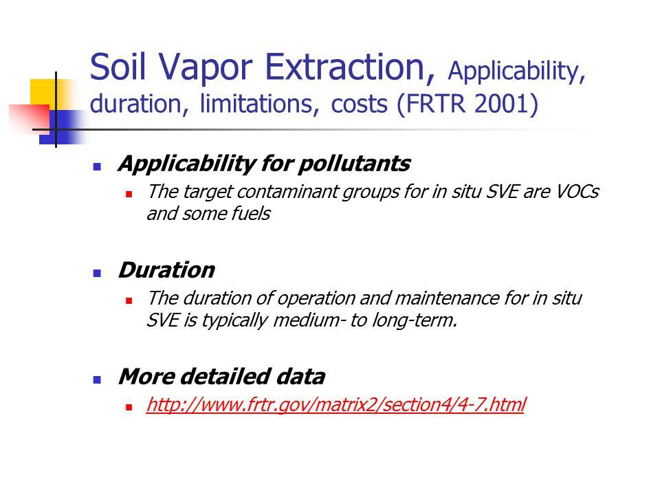 Soil Vapor Extraction, Applicability, duration, limitations, costs (FRTR 2001)