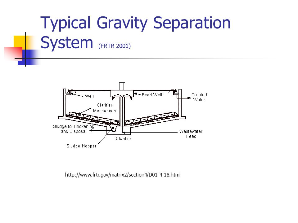Typical Gravity Separation System (FRTR 2001)