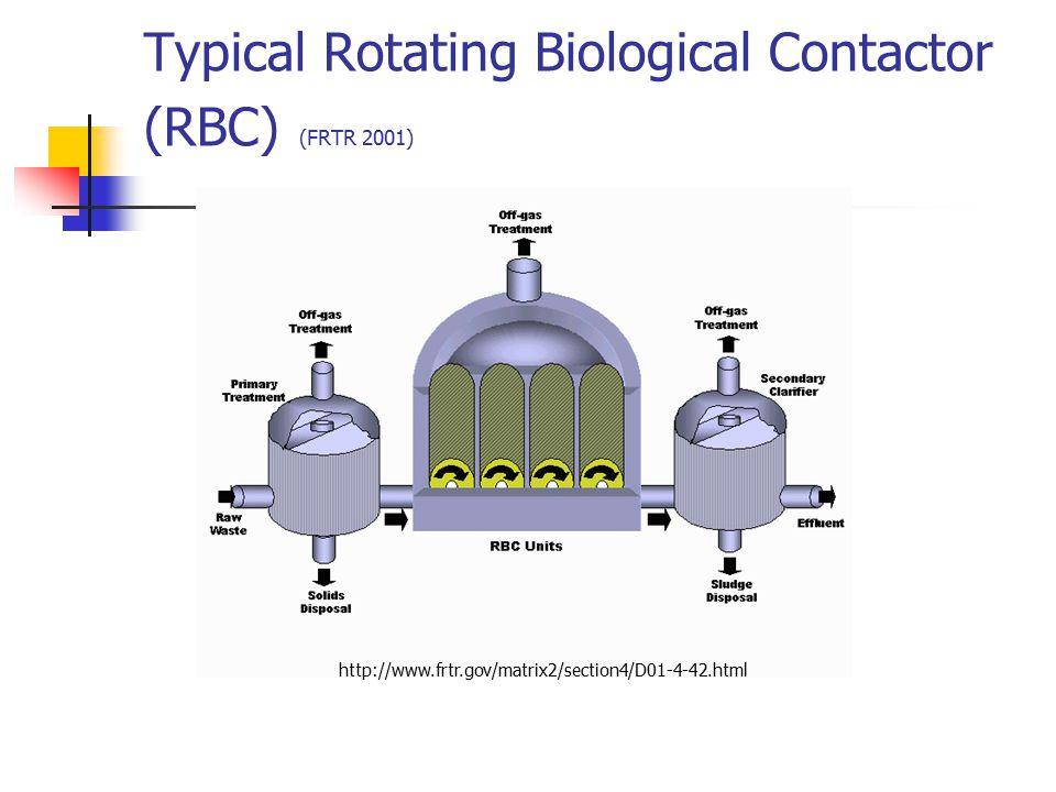 Typical Rotating Biological Contactor (RBC) (FRTR 2001)