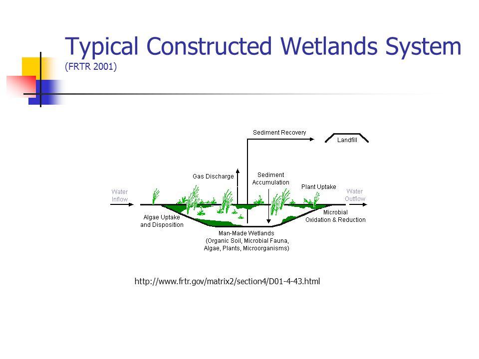 Typical Constructed Wetlands System (FRTR 2001)