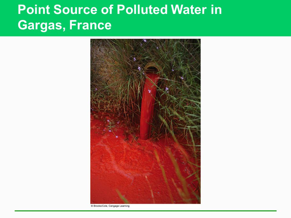 Point Source of Polluted Water in Gargas, France