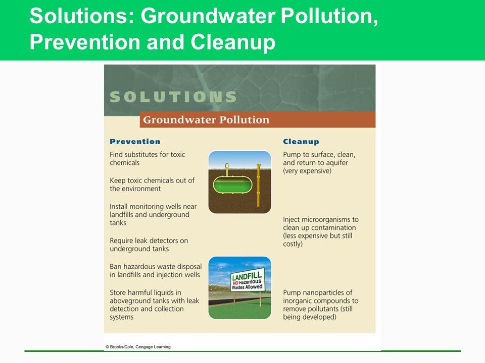 Solutions: Groundwater Pollution, Prevention and Cleanup