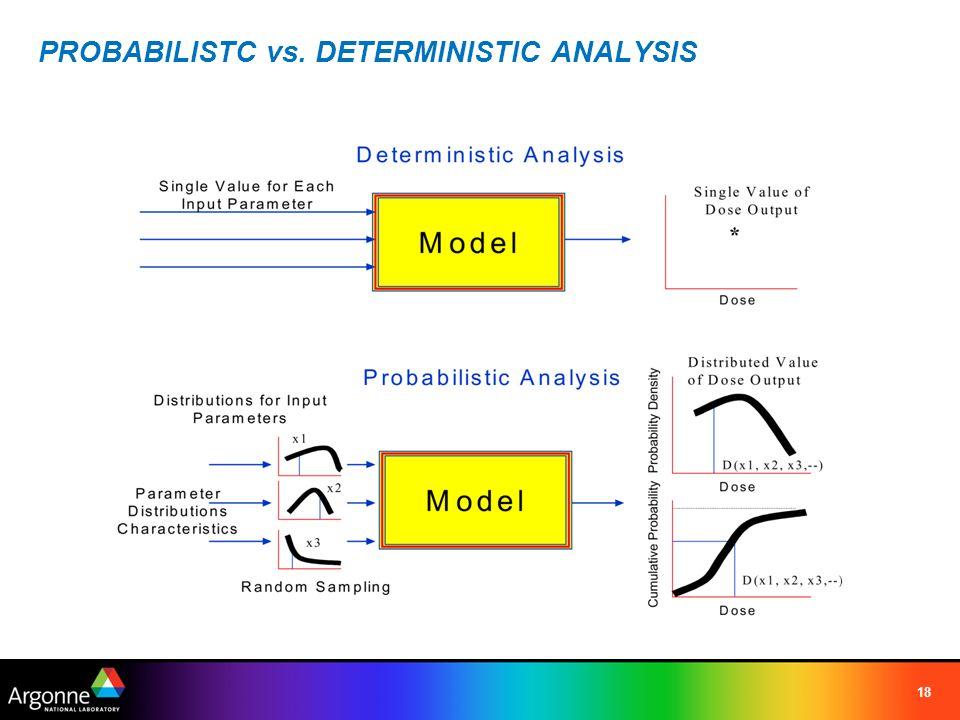 PROBABILISTC vs. DETERMINISTIC ANALYSIS