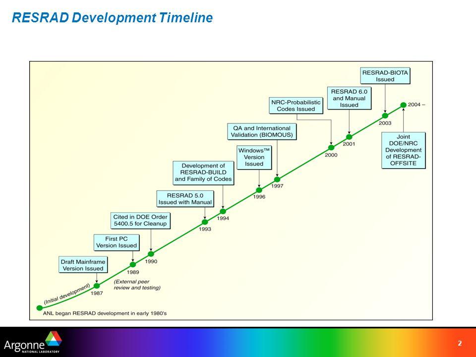 RESRAD Development Timeline