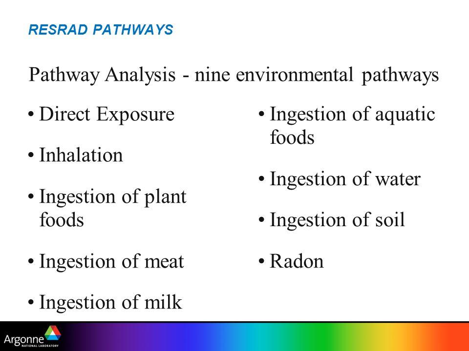 Pathway Analysis - nine environmental pathways